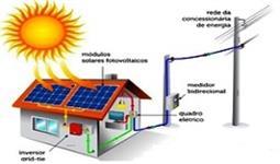 Instalador de Sistemas de Energia Solar Fotovoltaica